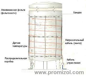 Нужно 2112 сколько ваз материала шумоизоляция